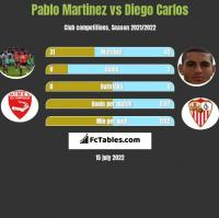 Pablo Martinez vs Diego Carlos h2h player stats