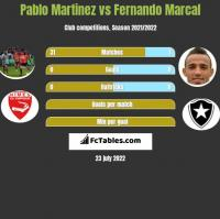 Pablo Martinez vs Fernando Marcal h2h player stats
