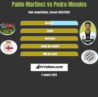 Pablo Martinez vs Pedro Mendes h2h player stats