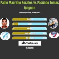 Pablo Mauricio Rosales vs Facundo Tomas Quignon h2h player stats