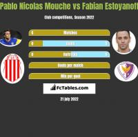 Pablo Nicolas Mouche vs Fabian Estoyanoff h2h player stats