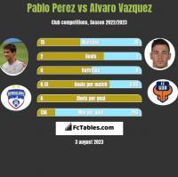 Pablo Perez vs Alvaro Vazquez h2h player stats