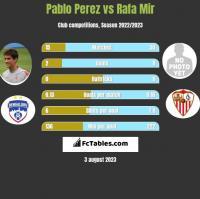 Pablo Perez vs Rafa Mir h2h player stats