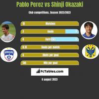 Pablo Perez vs Shinji Okazaki h2h player stats