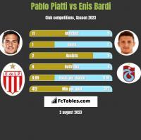 Pablo Piatti vs Enis Bardi h2h player stats