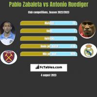 Pablo Zabaleta vs Antonio Ruediger h2h player stats