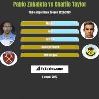 Pablo Zabaleta vs Charlie Taylor h2h player stats