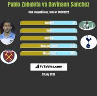 Pablo Zabaleta vs Davinson Sanchez h2h player stats