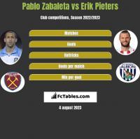 Pablo Zabaleta vs Erik Pieters h2h player stats