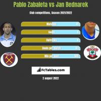 Pablo Zabaleta vs Jan Bednarek h2h player stats
