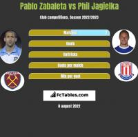 Pablo Zabaleta vs Phil Jagielka h2h player stats
