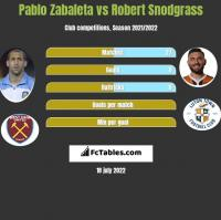 Pablo Zabaleta vs Robert Snodgrass h2h player stats