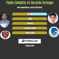 Pablo Zabaleta vs Gerardo Arteaga h2h player stats
