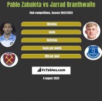 Pablo Zabaleta vs Jarrad Branthwaite h2h player stats