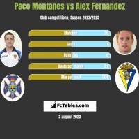 Paco Montanes vs Alex Fernandez h2h player stats