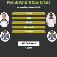 Paco Montanes vs Suso Santana h2h player stats
