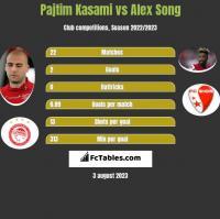 Pajtim Kasami vs Alex Song h2h player stats