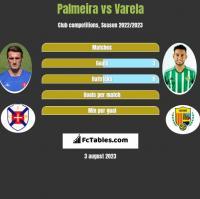 Palmeira vs Varela h2h player stats