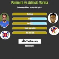 Palmeira vs Adelcio Varela h2h player stats