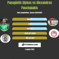 Panagiotis Glykos vs Alexandros Paschalakis h2h player stats