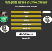 Panagiotis Glykos vs Zivko Zivković h2h player stats