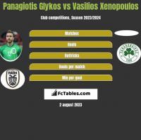 Panagiotis Glykos vs Vasilios Xenopoulos h2h player stats