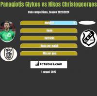 Panagiotis Glykos vs Nikos Christogeorgos h2h player stats