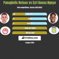 Panagiotis Retsos vs Ezri Konsa Ngoyo h2h player stats