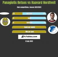 Panagiotis Retsos vs Haavard Nordtveit h2h player stats