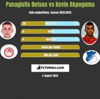 Panagiotis Retsos vs Kevin Akpoguma h2h player stats