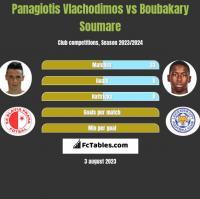 Panagiotis Vlachodimos vs Boubakary Soumare h2h player stats