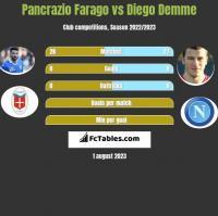 Pancrazio Farago vs Diego Demme h2h player stats