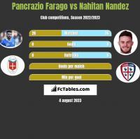 Pancrazio Farago vs Nahitan Nandez h2h player stats