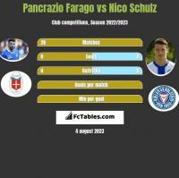 Pancrazio Farago vs Nico Schulz h2h player stats