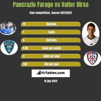 Pancrazio Farago vs Valter Birsa h2h player stats