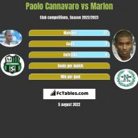 Paolo Cannavaro vs Marlon h2h player stats