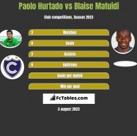 Paolo Hurtado vs Blaise Matuidi h2h player stats