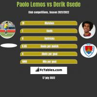Paolo Lemos vs Derik Osede h2h player stats