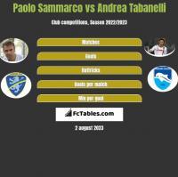 Paolo Sammarco vs Andrea Tabanelli h2h player stats