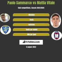 Paolo Sammarco vs Mattia Vitale h2h player stats