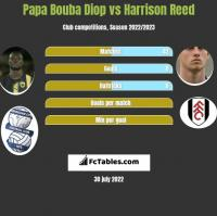Papa Bouba Diop vs Harrison Reed h2h player stats