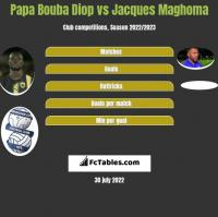 Papa Bouba Diop vs Jacques Maghoma h2h player stats