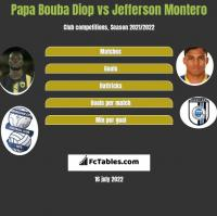 Papa Bouba Diop vs Jefferson Montero h2h player stats