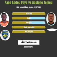 Pape Abdou Paye vs Adolphe Teikeu h2h player stats