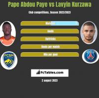 Pape Abdou Paye vs Lavyin Kurzawa h2h player stats