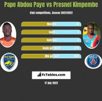 Pape Abdou Paye vs Presnel Kimpembe h2h player stats