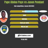 Pape Abdou Paye vs Jason Pendant h2h player stats