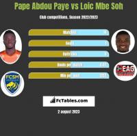 Pape Abdou Paye vs Loic Mbe Soh h2h player stats
