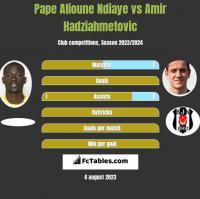 Pape Alioune Ndiaye vs Amir Hadziahmetovic h2h player stats