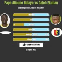 Pape Alioune Ndiaye vs Caleb Ekuban h2h player stats